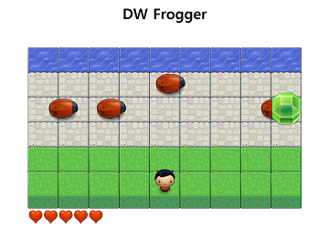 screenshot of frogger game page